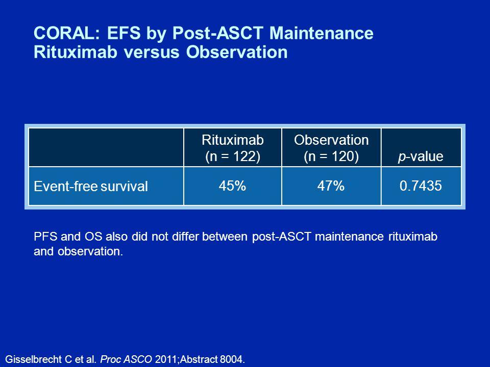 CORAL: EFS by Post-ASCT Maintenance Rituximab versus Observation Gisselbrecht C et al.