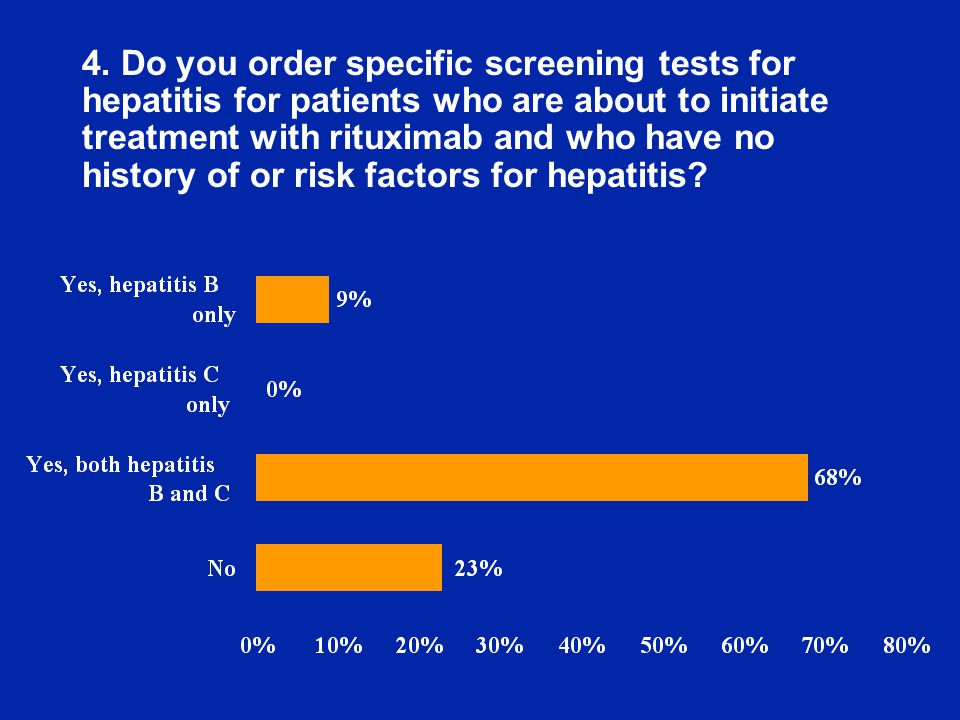 4. Do you order specific screening tests for hepatitis for patients who are about to initiate treatment with rituximab and who have no history of or r