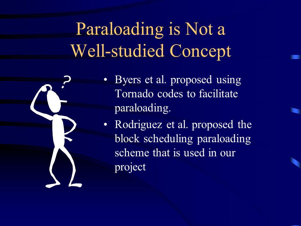 Paraloading is Not a Well-studied Concept Byers et al.
