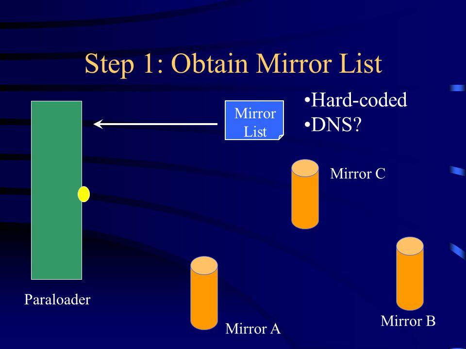 Step 1: Obtain Mirror List Paraloader Mirror List Mirror A Mirror B Mirror C Hard-coded DNS?