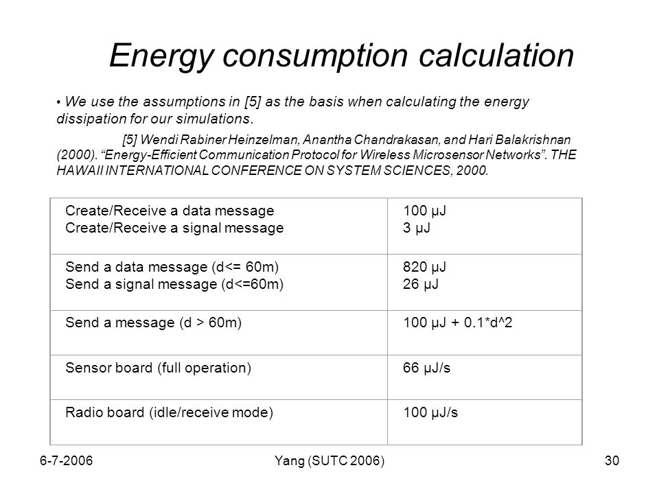 6-7-2006Yang (SUTC 2006)30 Energy consumption calculation Create/Receive a data message Create/Receive a signal message 100 µJ 3 µJ Send a data message (d<= 60m) Send a signal message (d<=60m) 820 µJ 26 µJ Send a message (d > 60m)100 µJ + 0.1*d^2 Sensor board (full operation)66 µJ/s Radio board (idle/receive mode)100 µJ/s We use the assumptions in [5] as the basis when calculating the energy dissipation for our simulations.