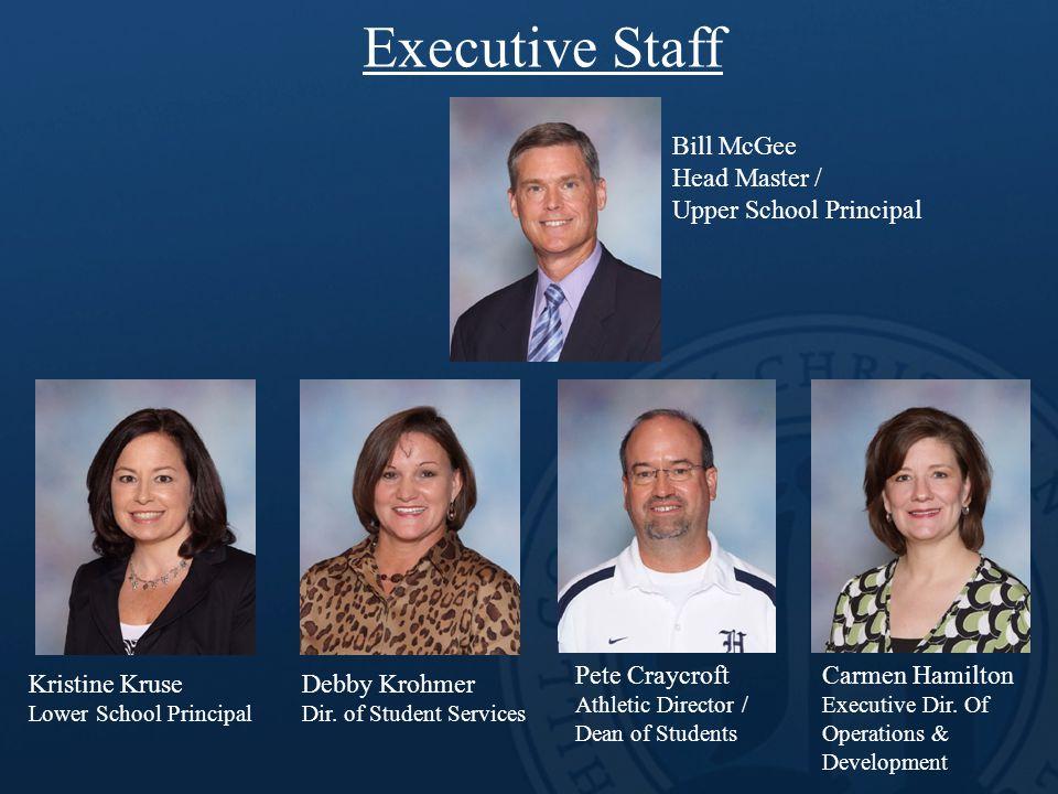 Executive Staff Kristine Kruse Lower School Principal Bill McGee Head Master / Upper School Principal Debby Krohmer Dir.