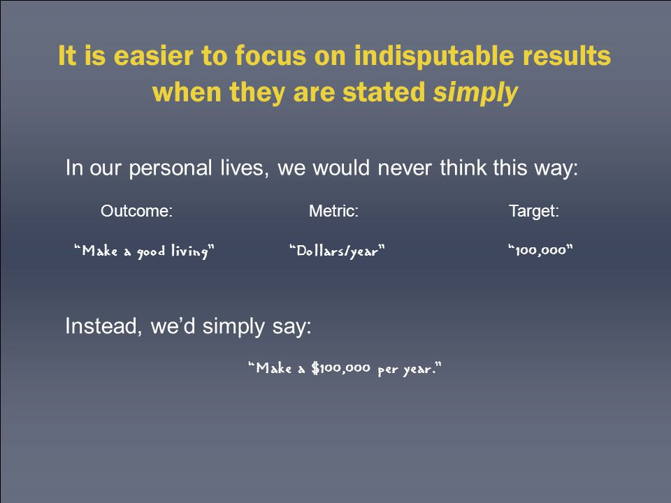 """It is easier to focus on indisputable results when they are stated simply In our personal lives, we would never think this way: """"Dollars/year""""""""Make a"""