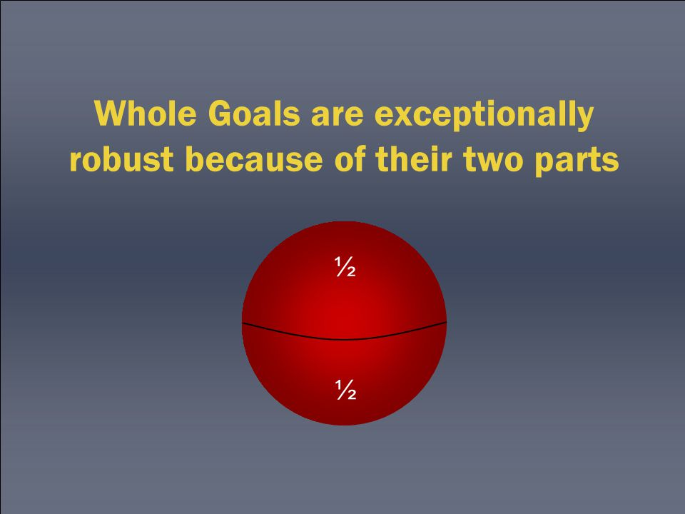 Whole Goals are exceptionally robust because of their two parts ½ ½