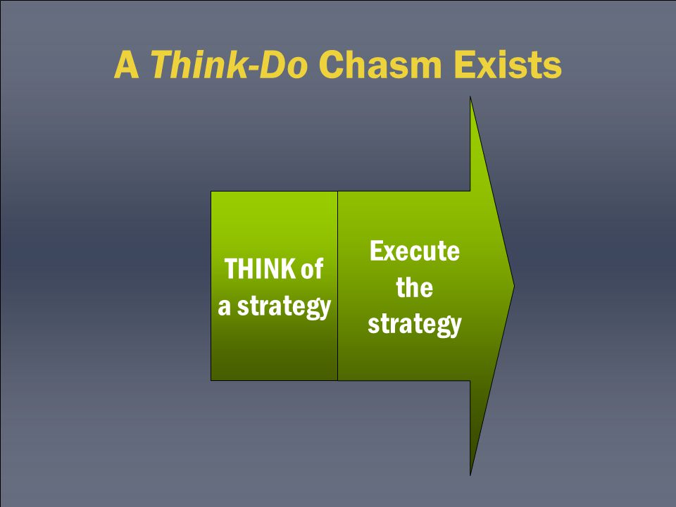THINK of a strategy Execute the strategy A Think-Do Chasm Exists