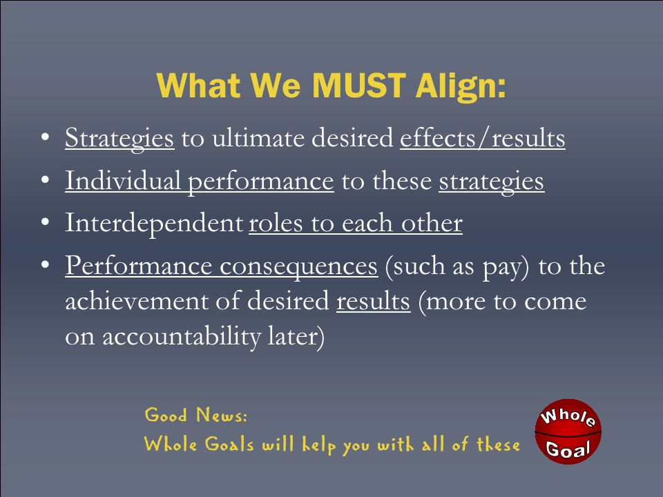 What We MUST Align: Strategies to ultimate desired effects/results Individual performance to these strategies Interdependent roles to each other Performance consequences (such as pay) to the achievement of desired results (more to come on accountability later) Good News: Whole Goals will help you with all of these