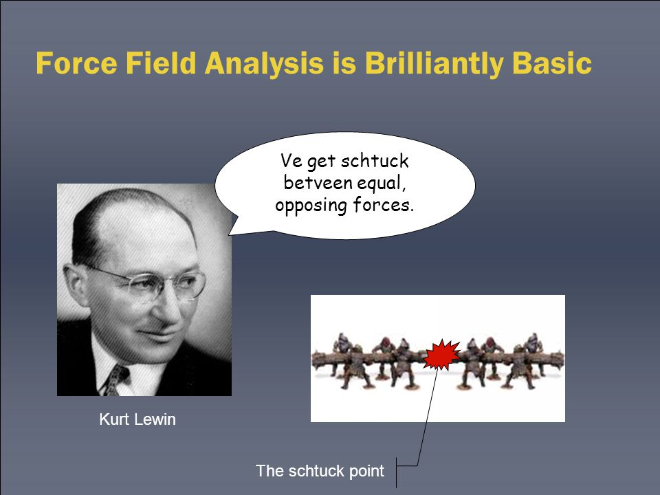 Force Field Analysis is Brilliantly Basic Kurt Lewin The schtuck point Ve get schtuck betveen equal, opposing forces.