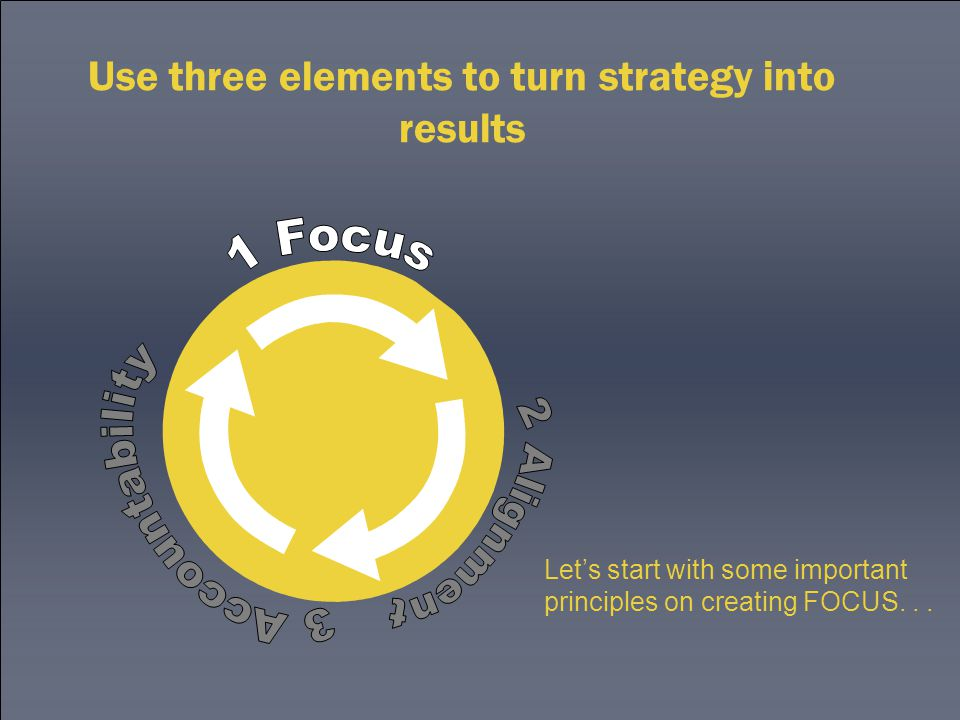 Use three elements to turn strategy into results Let's start with some important principles on creating FOCUS...
