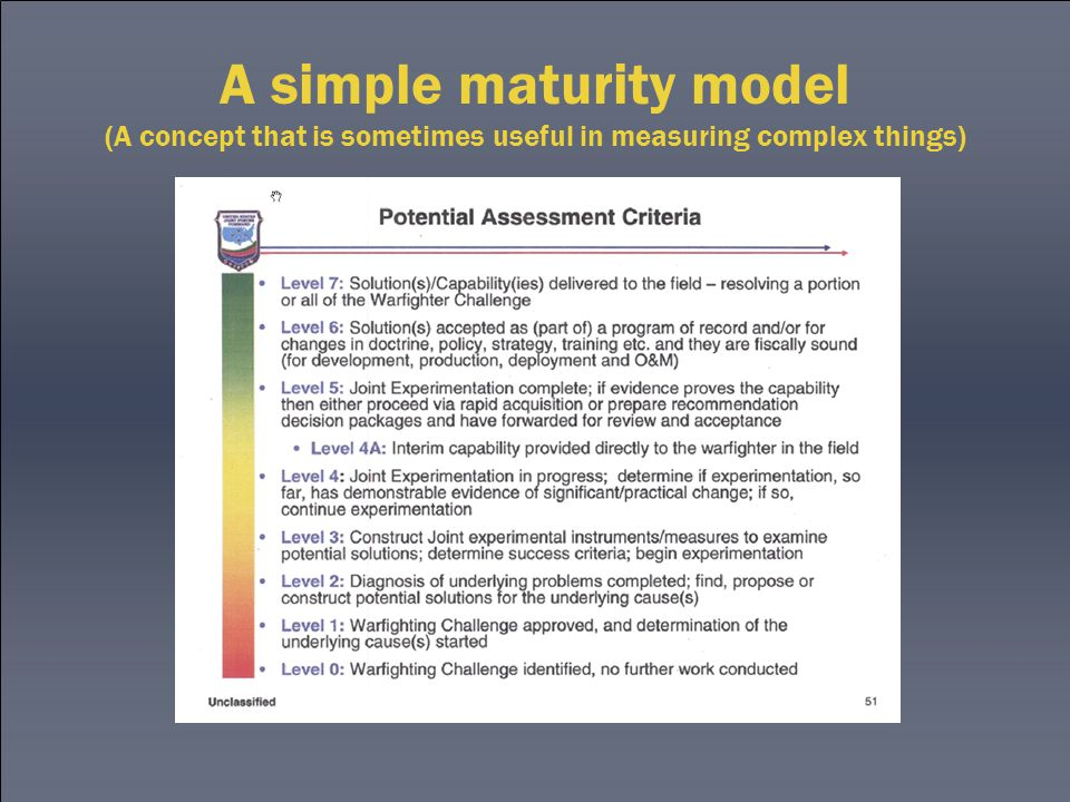 A simple maturity model (A concept that is sometimes useful in measuring complex things)