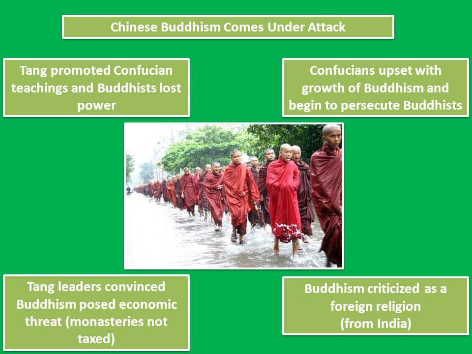 Chinese Buddhism Comes Under Attack Tang promoted Confucian teachings and Buddhists lost power Confucians upset with growth of Buddhism and begin to p