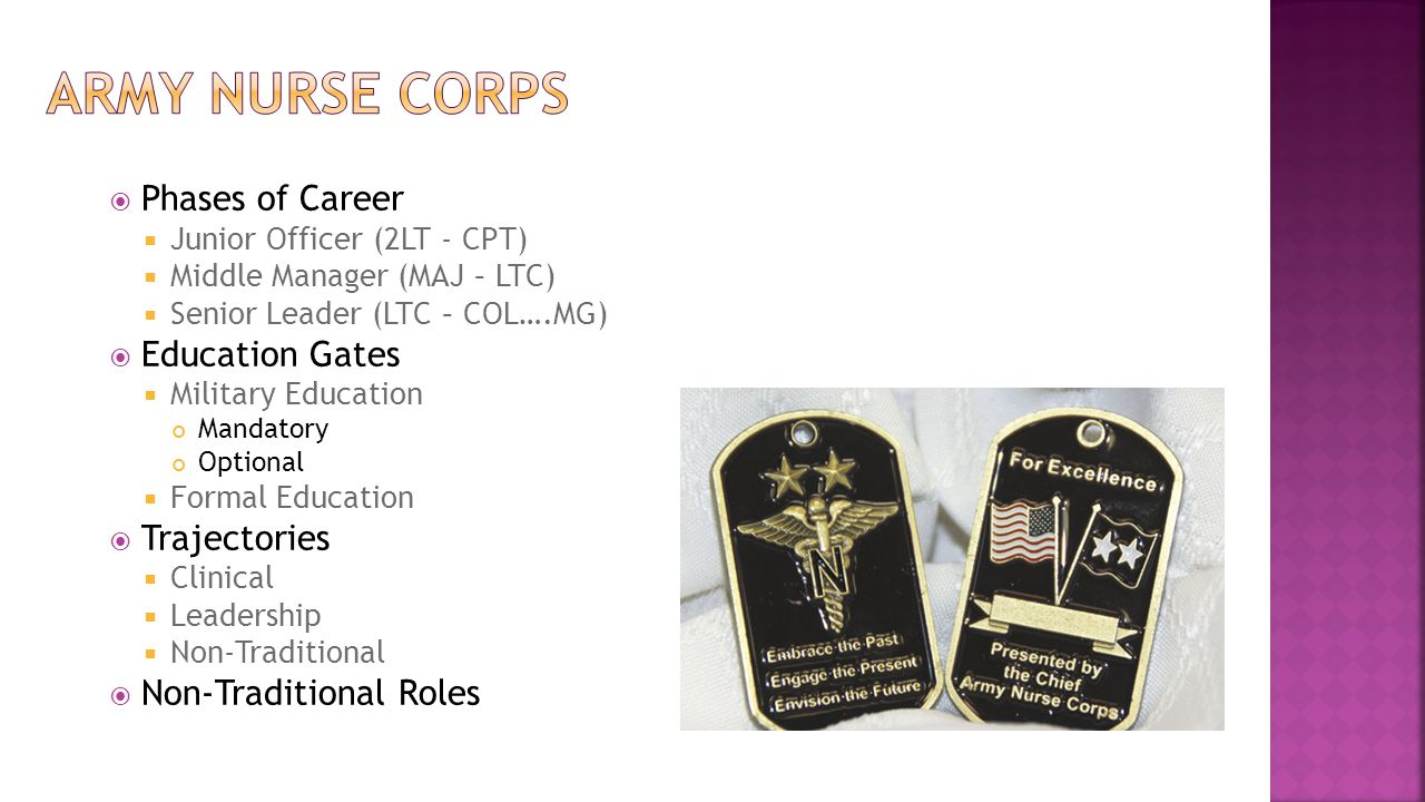  Phases of Career  Junior Officer (2LT - CPT)  Middle Manager (MAJ – LTC)  Senior Leader (LTC – COL….MG)  Education Gates  Military Education Mandatory Optional  Formal Education  Trajectories  Clinical  Leadership  Non-Traditional  Non-Traditional Roles