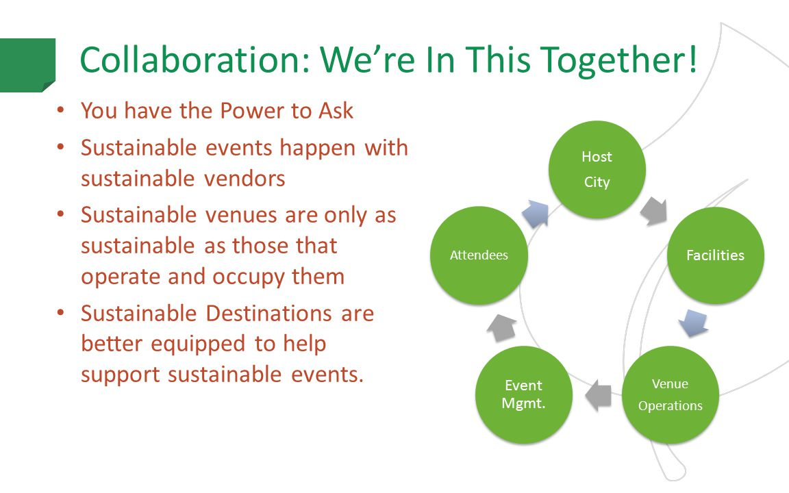 Collaboration: We're In This Together.