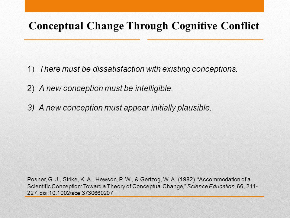 Conceptual Change Through Cognitive Conflict 1) There must be dissatisfaction with existing conceptions.
