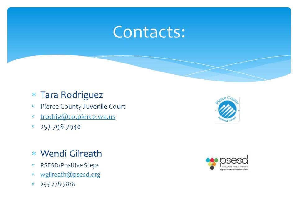 Contacts:  Tara Rodriguez  Pierce County Juvenile Court  trodrig@co.pierce.wa.us trodrig@co.pierce.wa.us  253-798-7940  Wendi Gilreath  PSESD/Po
