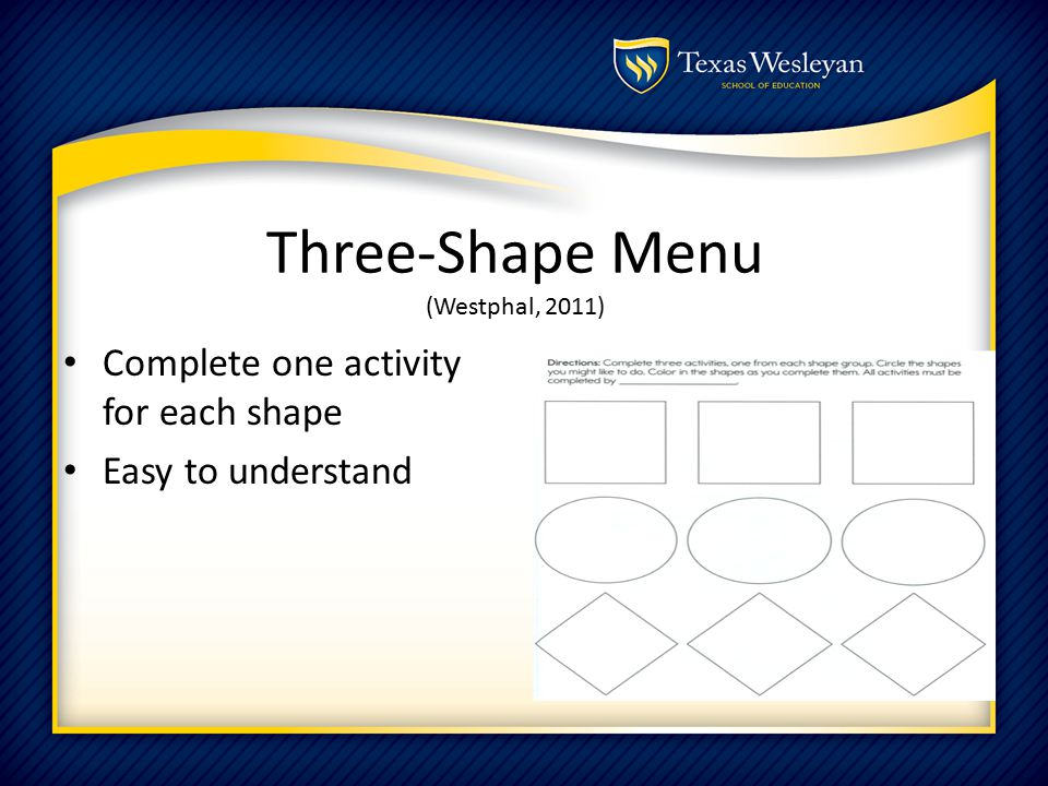 Three-Shape Menu (Westphal, 2011) Complete one activity for each shape Easy to understand