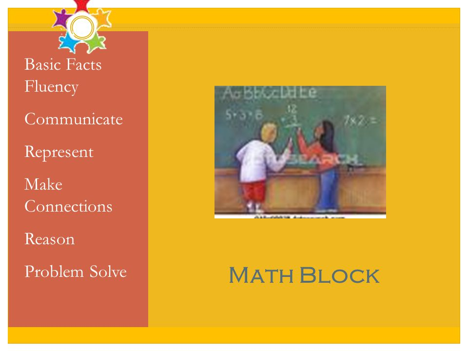 Math Block Basic Facts Fluency Communicate Represent Make Connections Reason Problem Solve