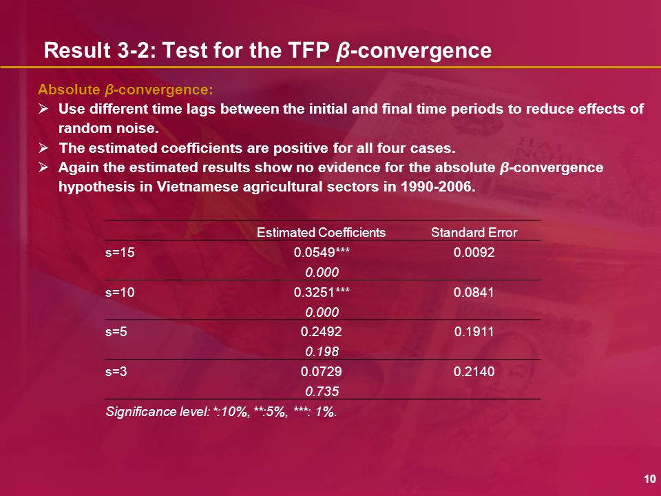 Result 3-2: Test for the TFP β-convergence 10 Absolute β-convergence:  Use different time lags between the initial and final time periods to reduce effects of random noise.