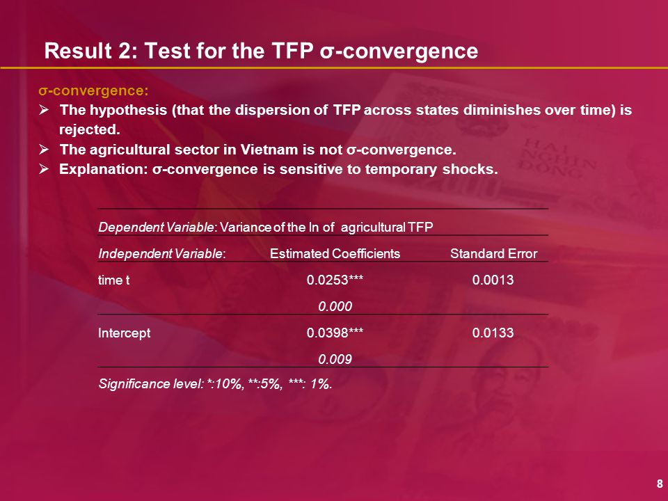 Result 2: Test for the TFP σ-convergence 8 σ-convergence:  The hypothesis (that the dispersion of TFP across states diminishes over time) is rejected.
