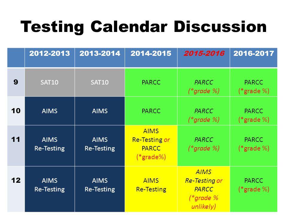 Testing Calendar Discussion 2012-20132013-20142014-20152015-20162016-2017 9 SAT10 PARCC (*grade %) PARCC (*grade %) 10 AIMS PARCC (*grade %) PARCC (*grade %) 11 AIMS Re-Testing AIMS Re-Testing AIMS Re-Testing or PARCC (*grade%) PARCC (*grade %) PARCC (*grade %) 12 AIMS Re-Testing AIMS Re-Testing AIMS Re-Testing AIMS Re-Testing or PARCC (*grade % unlikely) PARCC (*grade %)