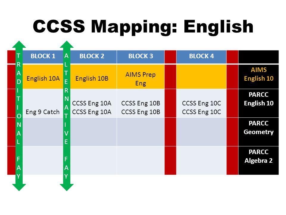 CCSS Mapping: English BLOCK 1BLOCK 2BLOCK 3BLOCK 4 English 10AEnglish 10B AIMS Prep Eng AIMS English 10 Eng 9 Catch CCSS Eng 10A CCSS Eng 10B CCSS Eng 10C PARCC English 10 PARCC Geometry PARCC Algebra 2 ALTERNATIVE FAYALTERNATIVE FAY TRADITIONAL FAYTRADITIONAL FAY