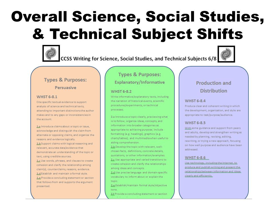 Overall Science, Social Studies, & Technical Subject Shifts