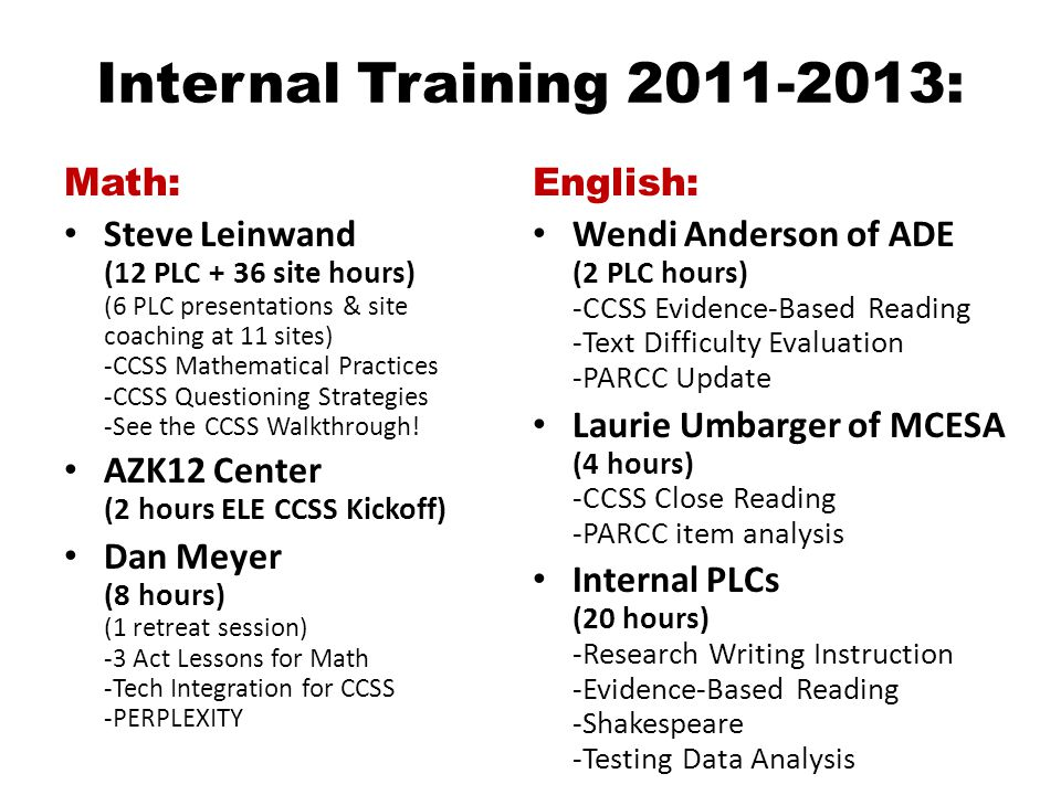Internal Training 2011-2013: Math: Steve Leinwand (12 PLC + 36 site hours) (6 PLC presentations & site coaching at 11 sites) -CCSS Mathematical Practices -CCSS Questioning Strategies -See the CCSS Walkthrough.
