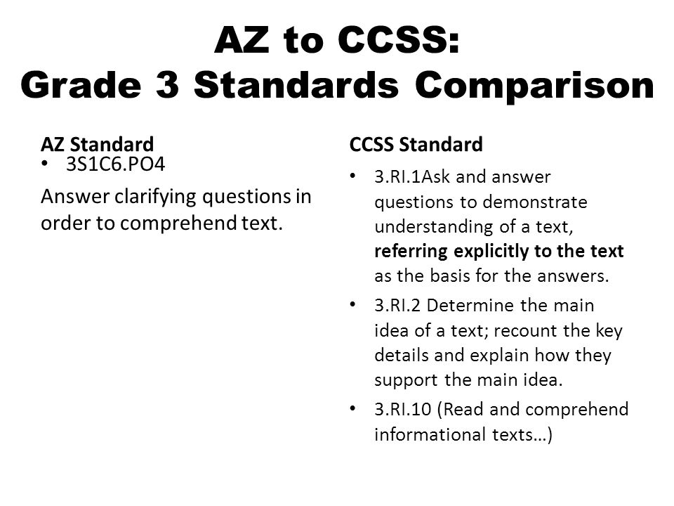 AZ to CCSS: Grade 3 Standards Comparison AZ Standard 3S1C6.PO4 Answer clarifying questions in order to comprehend text.