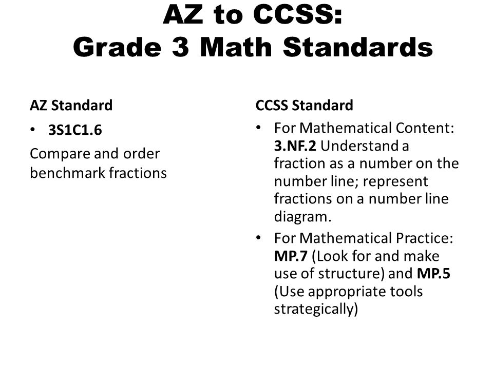 AZ to CCSS: Grade 3 Math Standards AZ Standard 3S1C1.6 Compare and order benchmark fractions CCSS Standard For Mathematical Content: 3.NF.2 Understand a fraction as a number on the number line; represent fractions on a number line diagram.