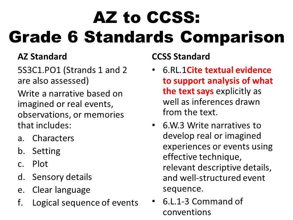 AZ to CCSS: Grade 6 Standards Comparison AZ Standard 5S3C1.PO1 (Strands 1 and 2 are also assessed) Write a narrative based on imagined or real events, observations, or memories that includes: a.Characters b.Setting c.Plot d.Sensory details e.Clear language f.Logical sequence of events CCSS Standard 6.RL.1Cite textual evidence to support analysis of what the text says explicitly as well as inferences drawn from the text.