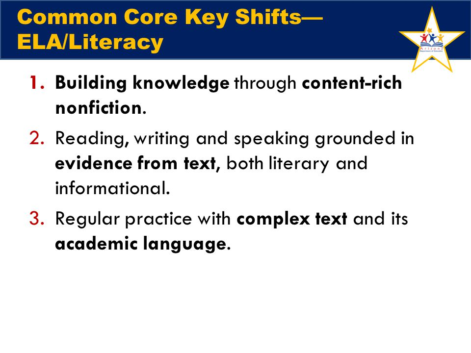 Common Core Key Shifts— ELA/Literacy 1.Building knowledge through content-rich nonfiction. 2.Reading, writing and speaking grounded in evidence from t