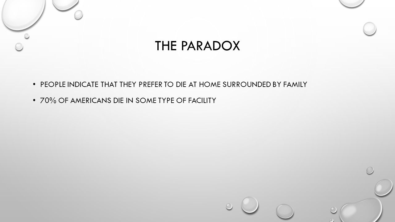 THE PARADOX PEOPLE INDICATE THAT THEY PREFER TO DIE AT HOME SURROUNDED BY FAMILY 70% OF AMERICANS DIE IN SOME TYPE OF FACILITY