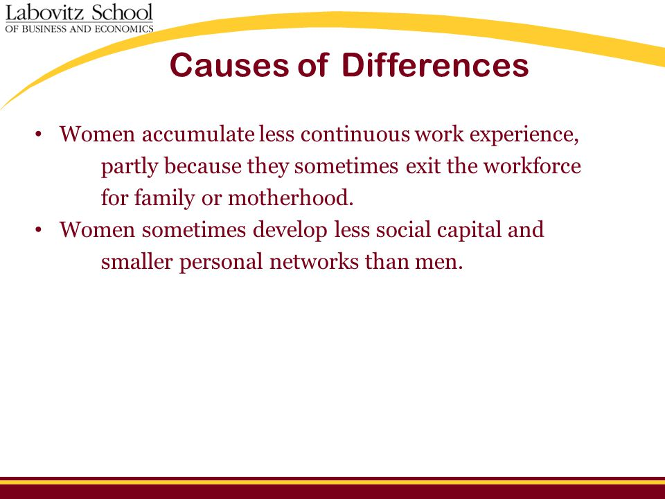 Causes of Differences Women accumulate less continuous work experience, partly because they sometimes exit the workforce for family or motherhood.
