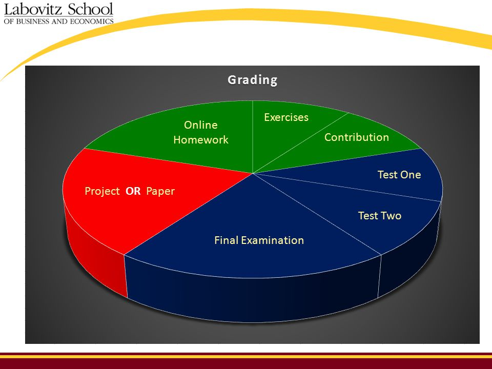 Exercises Contribution Online Homework Test One Test Two Final Examination Project OR Paper