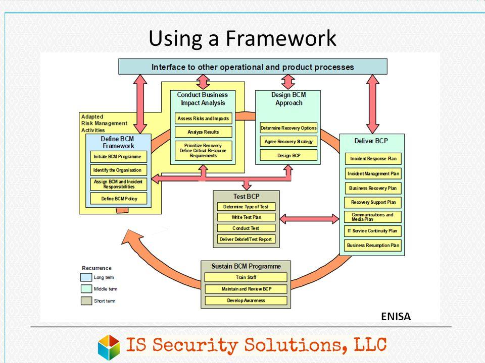 Using a Framework ENISA