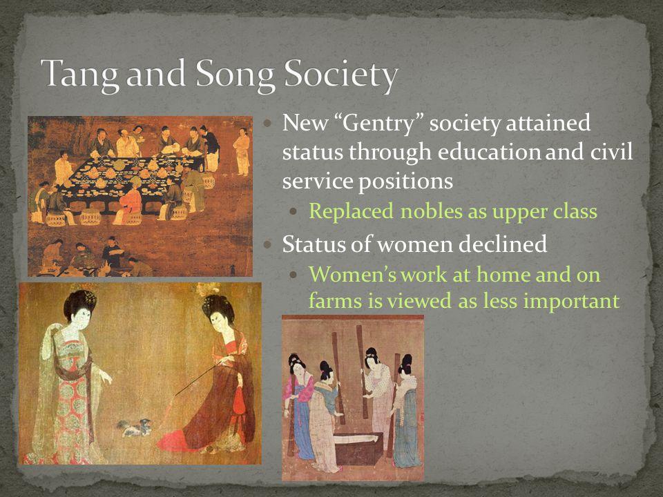 Customary for upper class girls Sign of social status