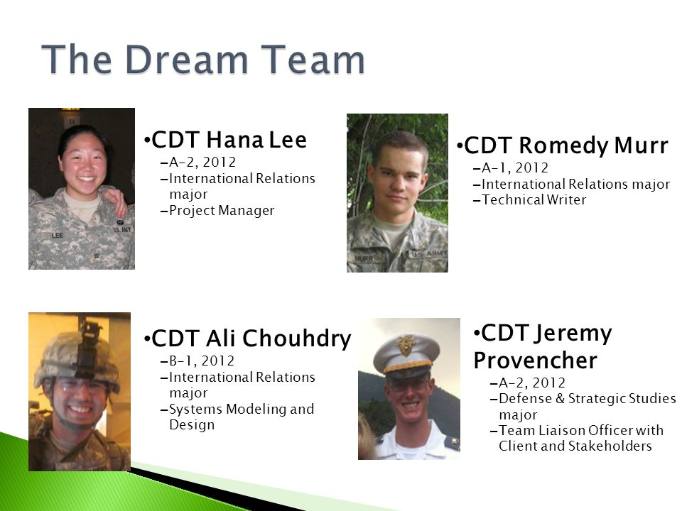 List of Stakeholders  COL Russell Lachance  Mr.