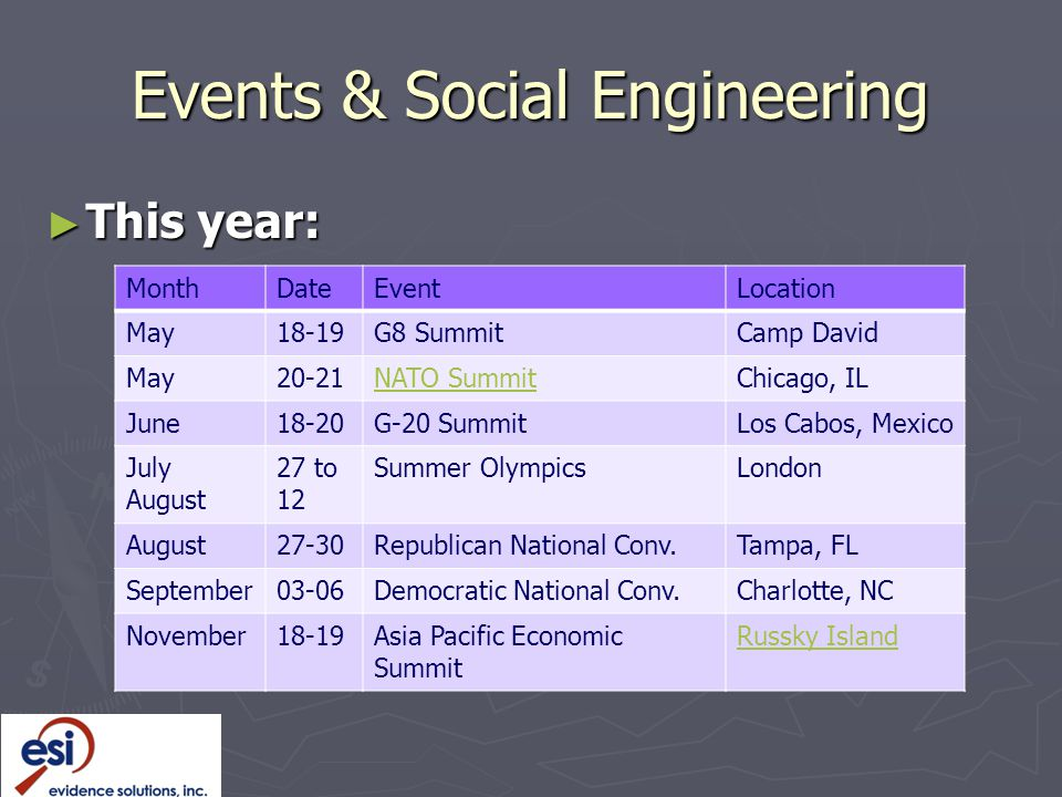 Events & Social Engineering ► This year: MonthDateEventLocation May18-19G8 SummitCamp David May20-21NATO SummitChicago, IL June18-20G-20 SummitLos Cabos, Mexico July August 27 to 12 Summer OlympicsLondon August27-30Republican National Conv.Tampa, FL September03-06Democratic National Conv.Charlotte, NC November18-19Asia Pacific Economic Summit Russky Island