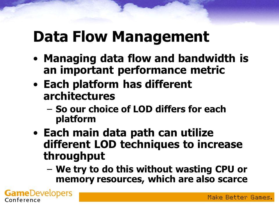 RAM Where Do We Use LOD? Vertex Unit Pixel Unit CPU GPU FIFO Texture Mem Framebuffer