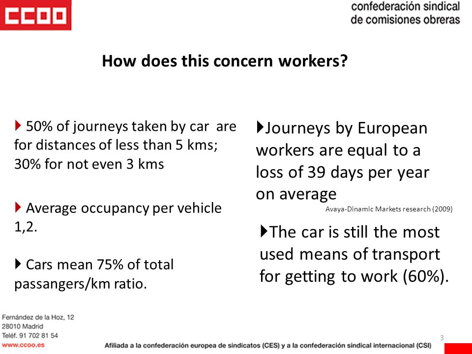 14 LABOUR EXCLUSION The wide dispersion of industrial and business parks has lead to car use being the only alternative for getting to work The most excluded sectors: women, young people on training schemes, and certain immigrants from outside the EU.