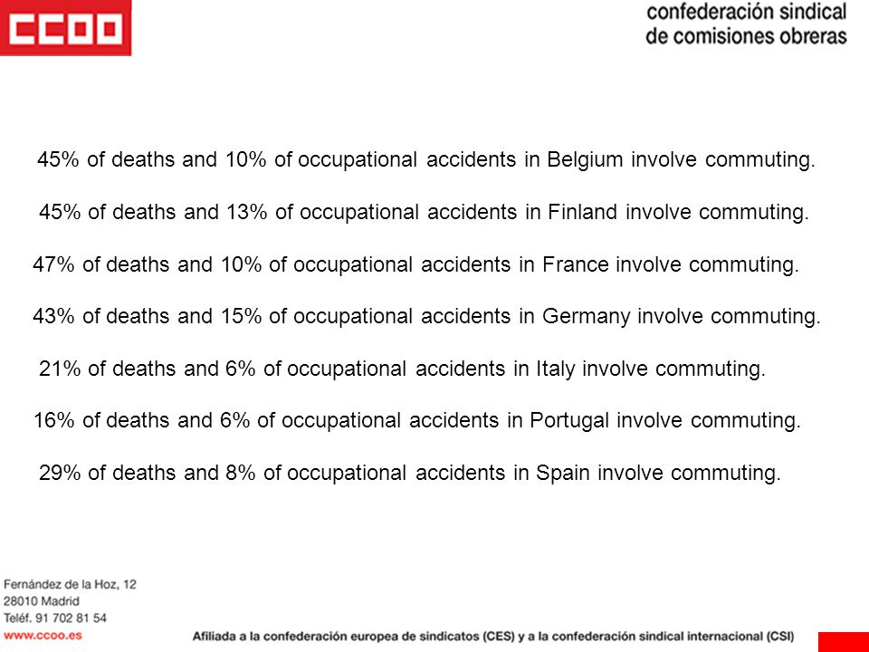 45% of deaths and 10% of occupational accidents in Belgium involve commuting.