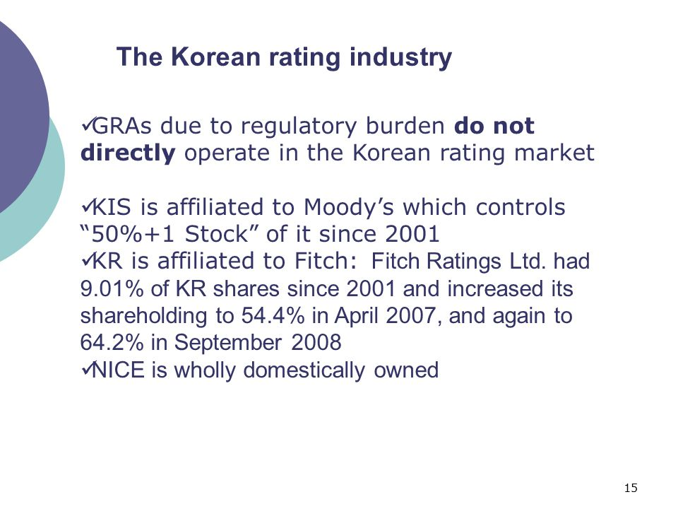 15 The Korean rating industry GRAs due to regulatory burden do not directly operate in the Korean rating market KIS is affiliated to Moody's which con