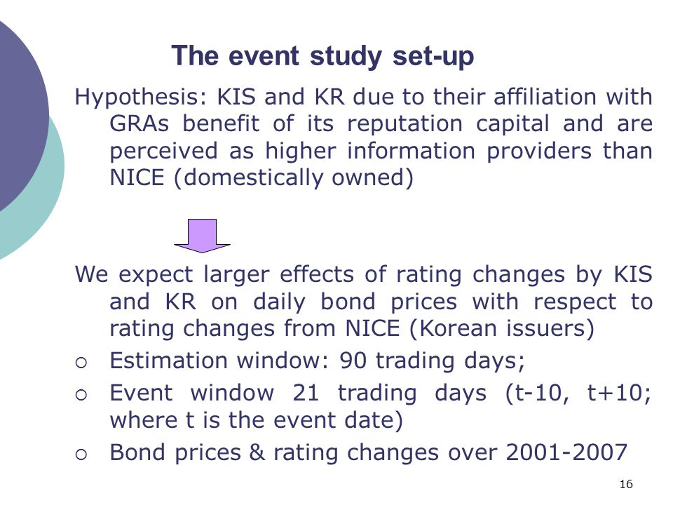 16 Hypothesis: KIS and KR due to their affiliation with GRAs benefit of its reputation capital and are perceived as higher information providers than NICE (domestically owned) We expect larger effects of rating changes by KIS and KR on daily bond prices with respect to rating changes from NICE (Korean issuers)  Estimation window: 90 trading days;  Event window 21 trading days (t-10, t+10; where t is the event date)  Bond prices & rating changes over 2001-2007 The event study set-up