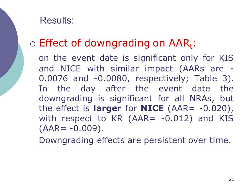 21 Results:  Effect of downgrading on AAR t : on the event date is significant only for KIS and NICE with similar impact (AARs are - 0.0076 and -0.0080, respectively; Table 3).