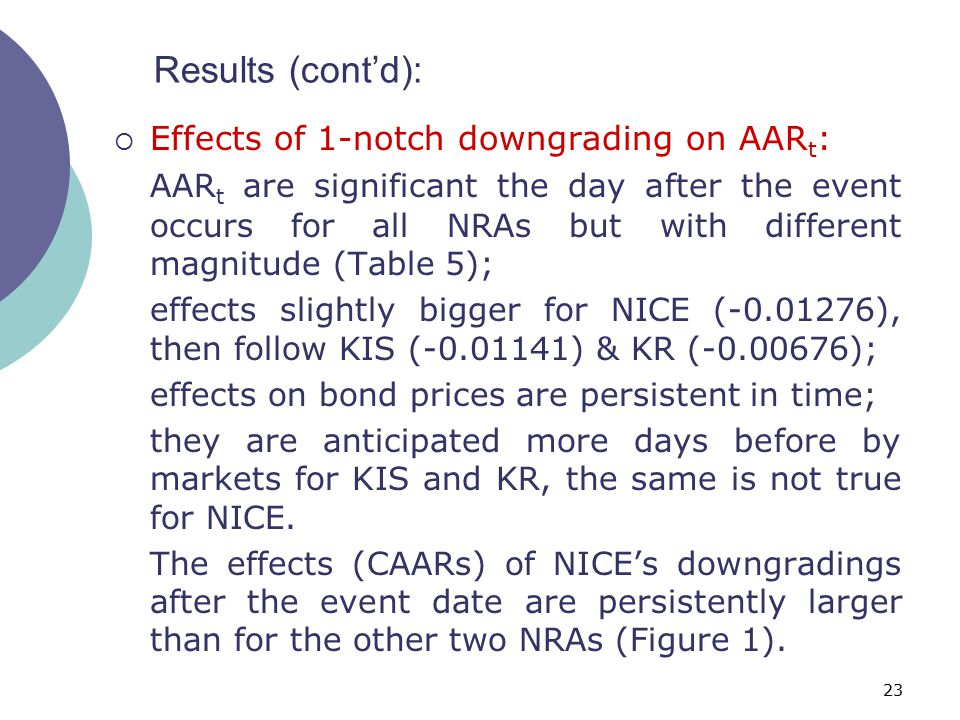 23 Results (cont'd):  Effects of 1-notch downgrading on AAR t : AAR t are significant the day after the event occurs for all NRAs but with different