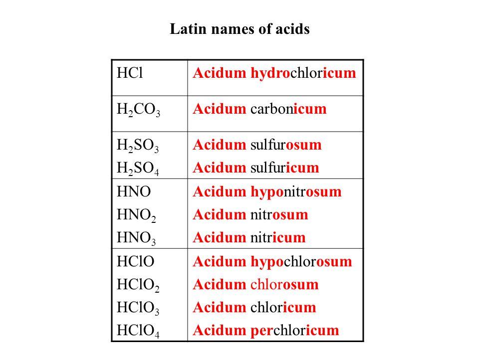 Latin names of acids HClAcidum hydrochloricum H 2 CO 3 Acidum carbonicum H 2 SO 3 H 2 SO 4 Acidum sulfurosum Acidum sulfuricum HNO HNO 2 HNO 3 Acidum hyponitrosum Acidum nitrosum Acidum nitricum HClO HClO 2 HClO 3 HClO 4 Acidum hypochlorosum Acidum chlorosum Acidum chloricum Acidum perchloricum