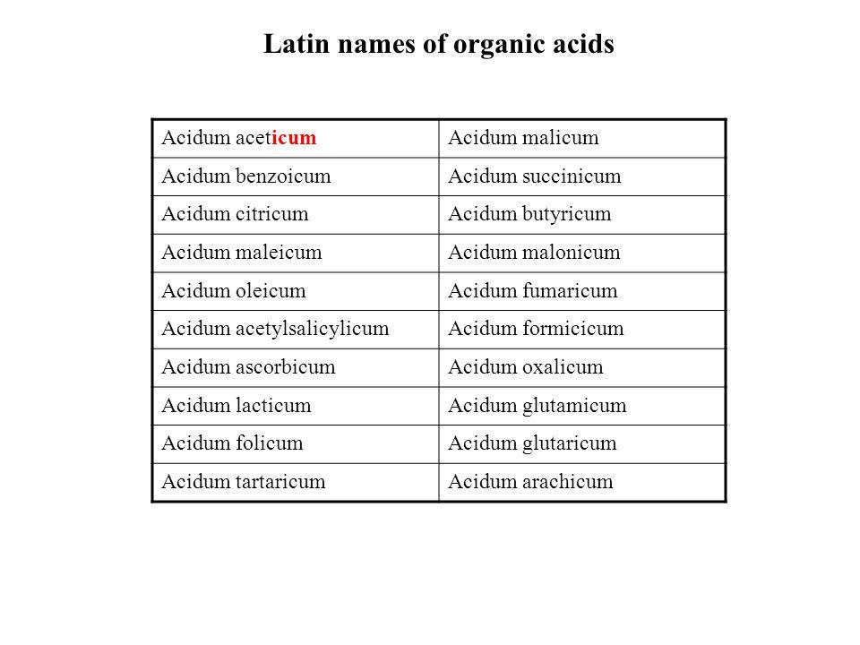 Latin names of organic acids Acidum aceticumAcidum malicum Acidum benzoicumAcidum succinicum Acidum citricumAcidum butyricum Acidum maleicumAcidum malonicum Acidum oleicumAcidum fumaricum Acidum acetylsalicylicumAcidum formicicum Acidum ascorbicumAcidum oxalicum Acidum lacticumAcidum glutamicum Acidum folicumAcidum glutaricum Acidum tartaricumAcidum arachicum
