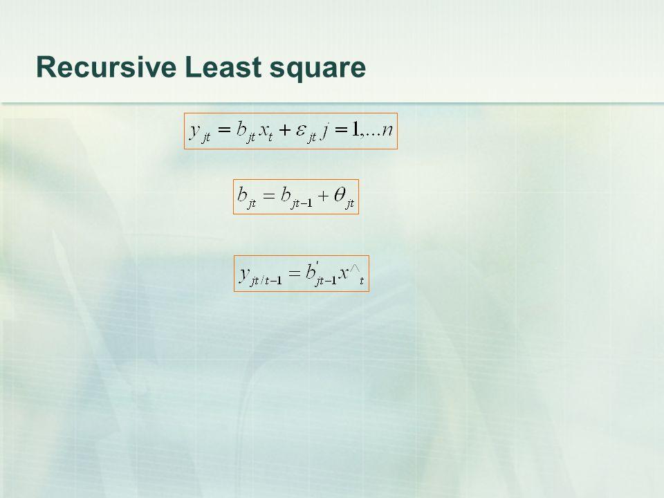 Recursive Least square