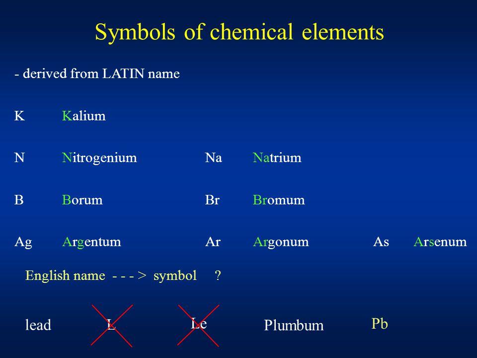 Symbols of chemical elements - derived from LATIN name K Kalium NNitrogeniumNaNatrium BBorumBrBromum AgArgentumArArgonum As Arsenum English name - - - > symbol .