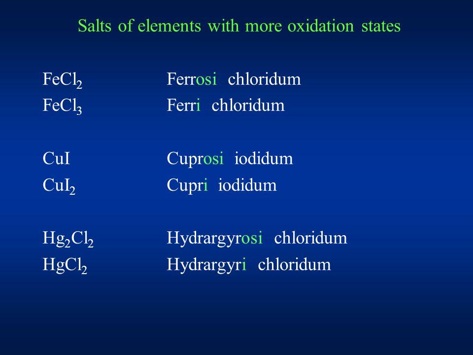 Salts of elements with more oxidation states FeCl 2 Ferrosi chloridum FeCl 3 Ferri chloridum CuICuprosi iodidum CuI 2 Cupri iodidum Hg 2 Cl 2 Hydrargyrosi chloridum HgCl 2 Hydrargyri chloridum