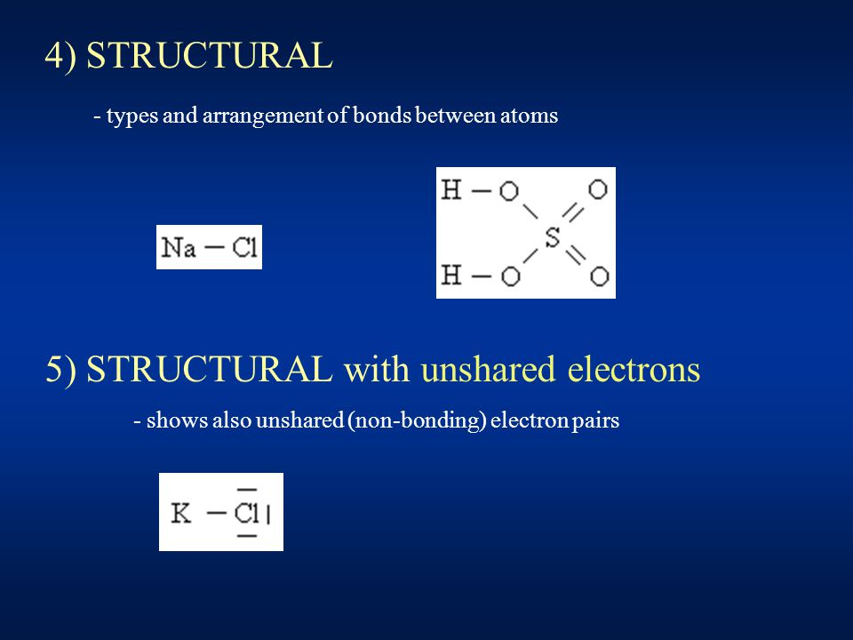 4) STRUCTURAL - types and arrangement of bonds between atoms 5) STRUCTURAL with unshared electrons - shows also unshared (non-bonding) electron pairs